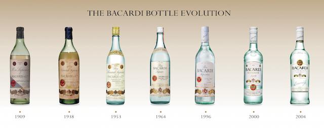 bacardi-evolution
