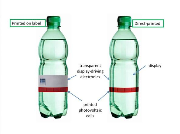 Etichetta dinamica