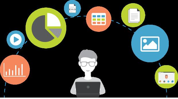 Messaging-Pillars-Content-Create